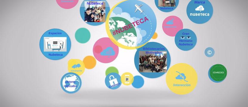 Nuevas miradas sobre el flujo de comunicación de Nubeteca: embalse interactivo de los Espacios Nubeteca